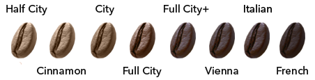 bean_chart